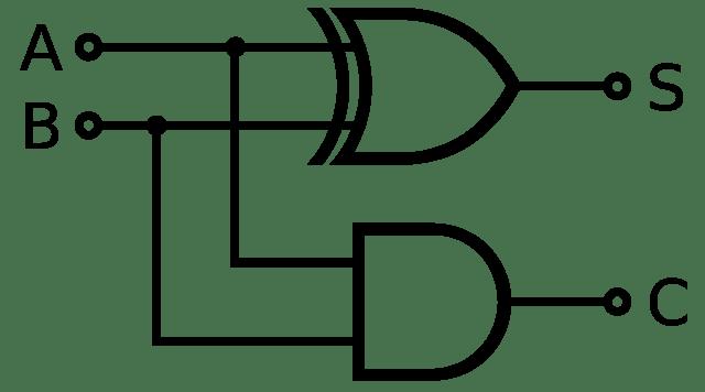 Half-adder circuit
