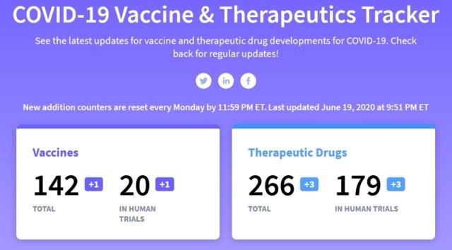 Covid-19 vaccine and therapy tracker
