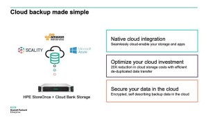 HPE adds superpower StoreOnce deduped backup appliances
