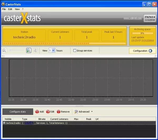 CaterXstats streamer encodeur Statistiques auditeurs radio technic2radio