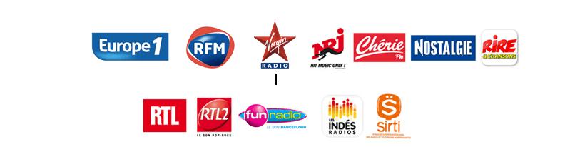 radios-quotas