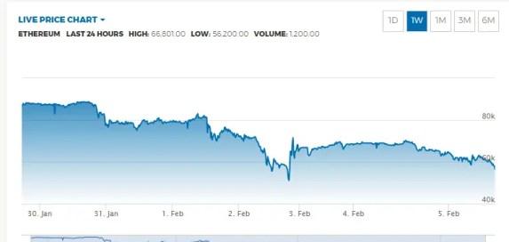 koinex-bitcoin-exchange-india