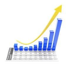 SQL server performance monitoring