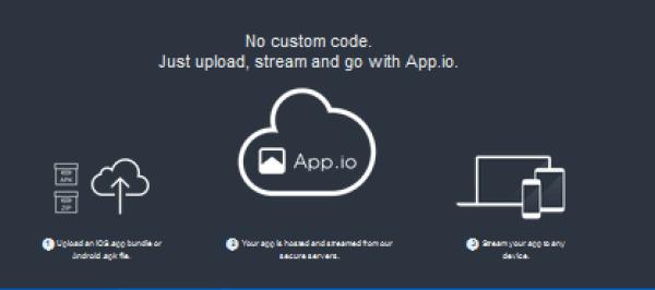 How App.io Works