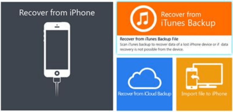 extract files from encrypted iPhone backups