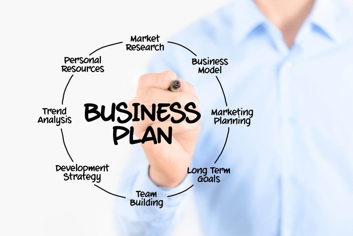 8 REASONS WHY BUSINESS PLAN IS IMPORTANT