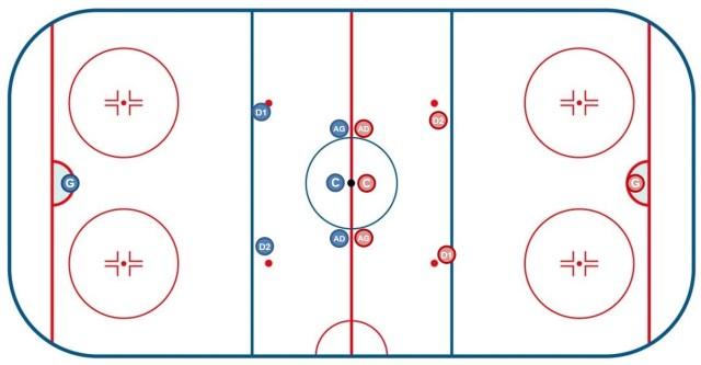 Mise en jeu centrale - Hockey sur glace - Technique Hockey