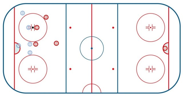 Mise en jeu en zone offensive - Roller hockey - Technique Hockey