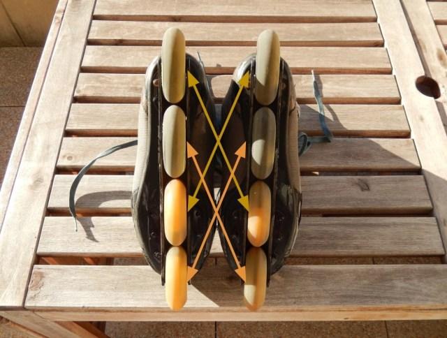 Roller hockey - Montage standard - Permutation des roues