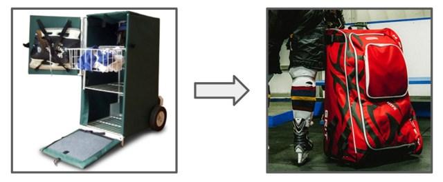 Sac de hockey Grit Tower Bag - Du prototype à la version finale
