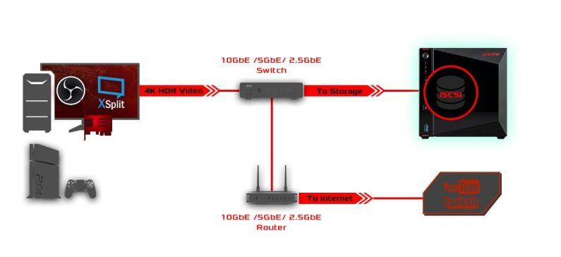 PC_N_NAS_diagram