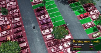 Smart city, parking