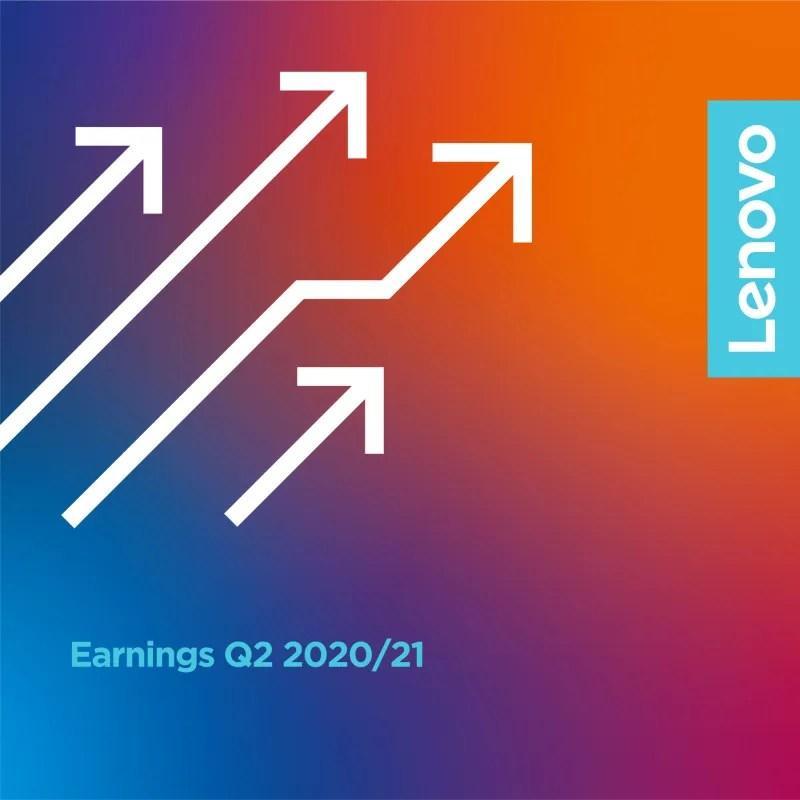 Lenovo w 2Q2020