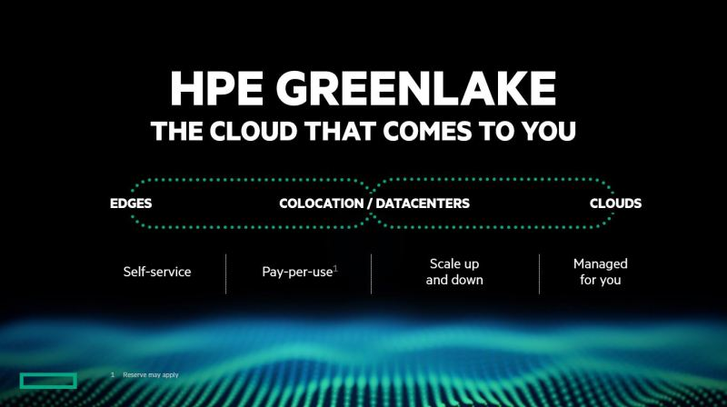 HPE GreenLake Cloud Services