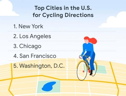 Google Maps top US cities biking