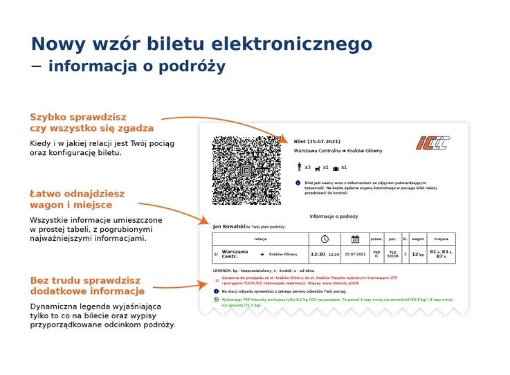 PKP Intercity - nowy bilet internetowy