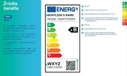 APPLiA-nowa-etykieta-energetyczna-dla-oswietlenia