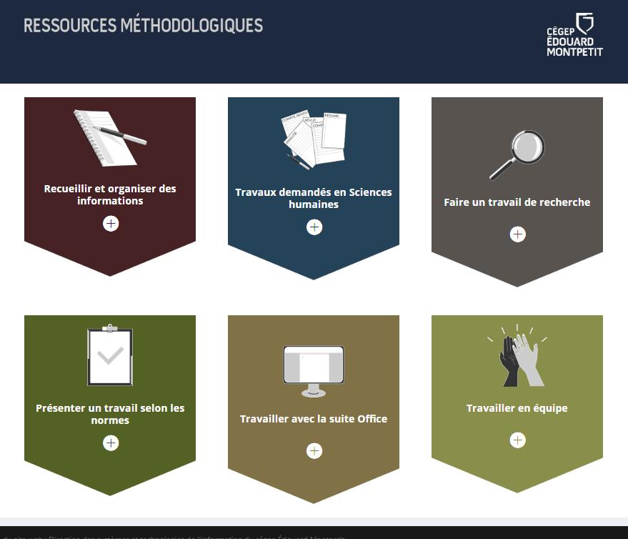 """Site Internet """"Ressources méthodologiques"""""""