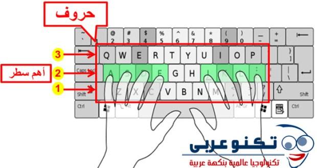 الكتابة بسرعة على لوحة المفاتيح