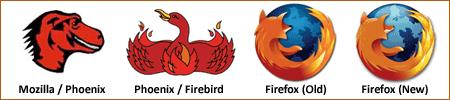 مراحل تطور شعار موزيلا فايرفوكس