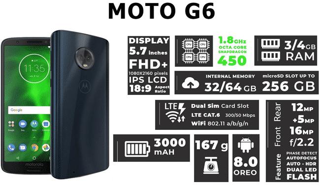 Best Budget Smartphones 2018 - Moto G6