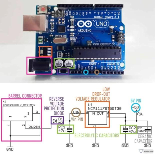 Arduino Uno - voltage regulator subsystem power supply-min (3)