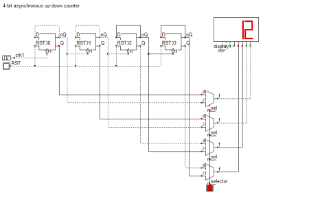 4-bit asynchronous up-down counter
