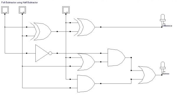 Full subtractor using half subtractor