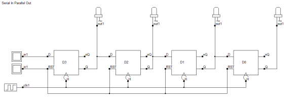 Serial In Parallel Out Shift Register