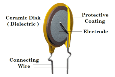 Internal structure of the thermistor in a DHT 11 sensor
