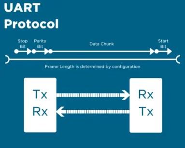 UART_protocol