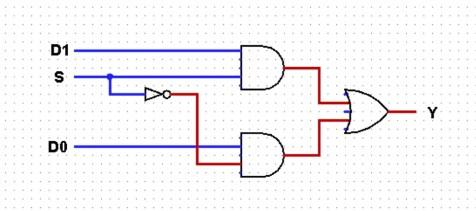 2:1 MUX logic diagram