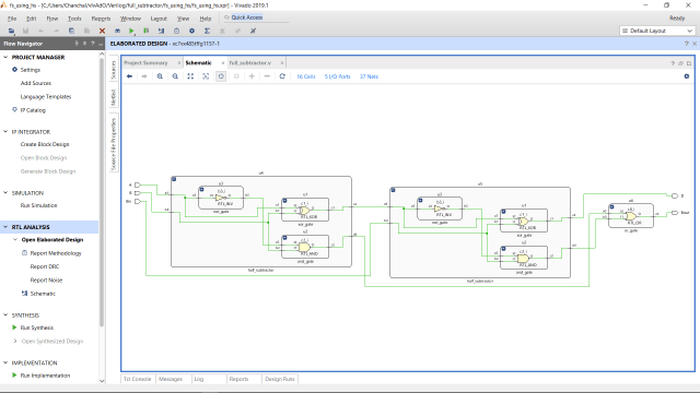 RTL Schematic of Full Subractor Circuit