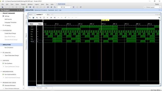 Simulation Waveform 4x1 MUX