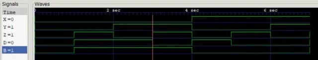 output waveform of full subtractor
