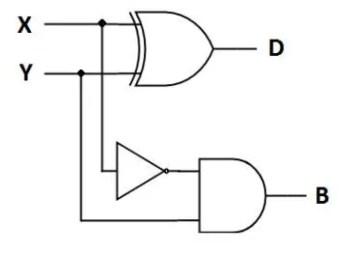 logic circuit of half subtractor
