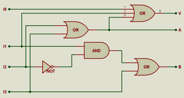 Logic gate layout diagram for equations A, B, V