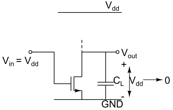Equivalent circuit of the CMOS inverter during high-to-low transition of the output