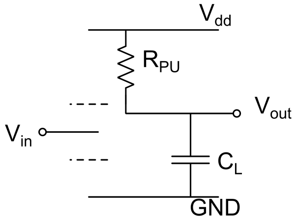 Equivalent schematic of CMOS inverter during charging of load capacitor