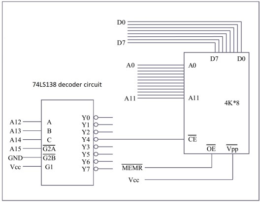 74ls138_decoder
