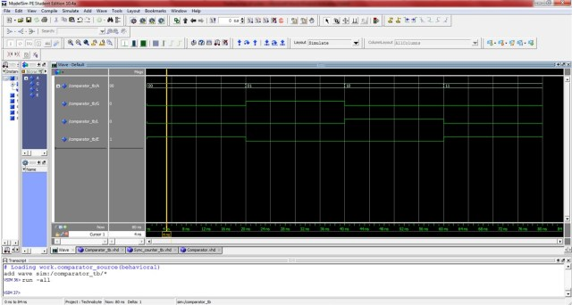 Comparator-Waveform