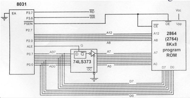 Circuit diagram to interface extermal program ROM to 8051
