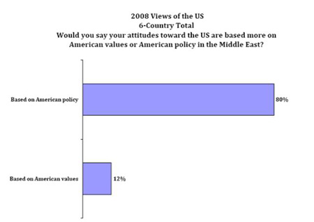 muslim-us-views