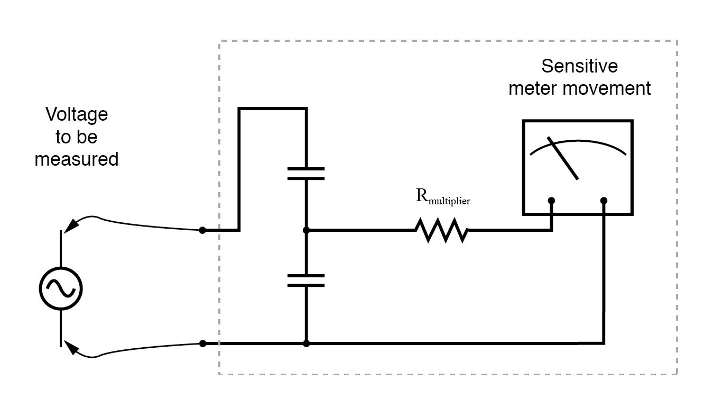 12 1 Ac Voltmeters And Ammeters