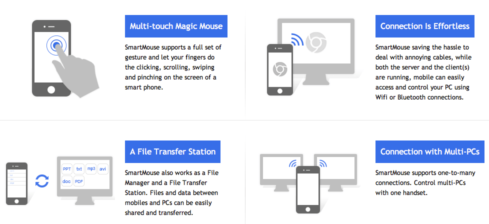 SmartMouse: Turn Your Smart Phone Into A Wireless Multi-touch Magic