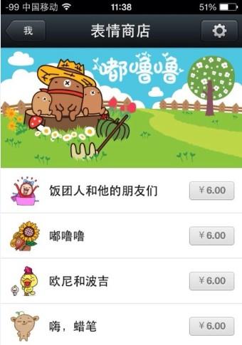 Emoticon Market