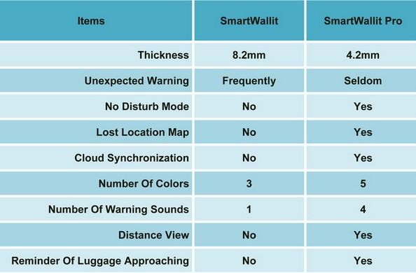smartwallit2