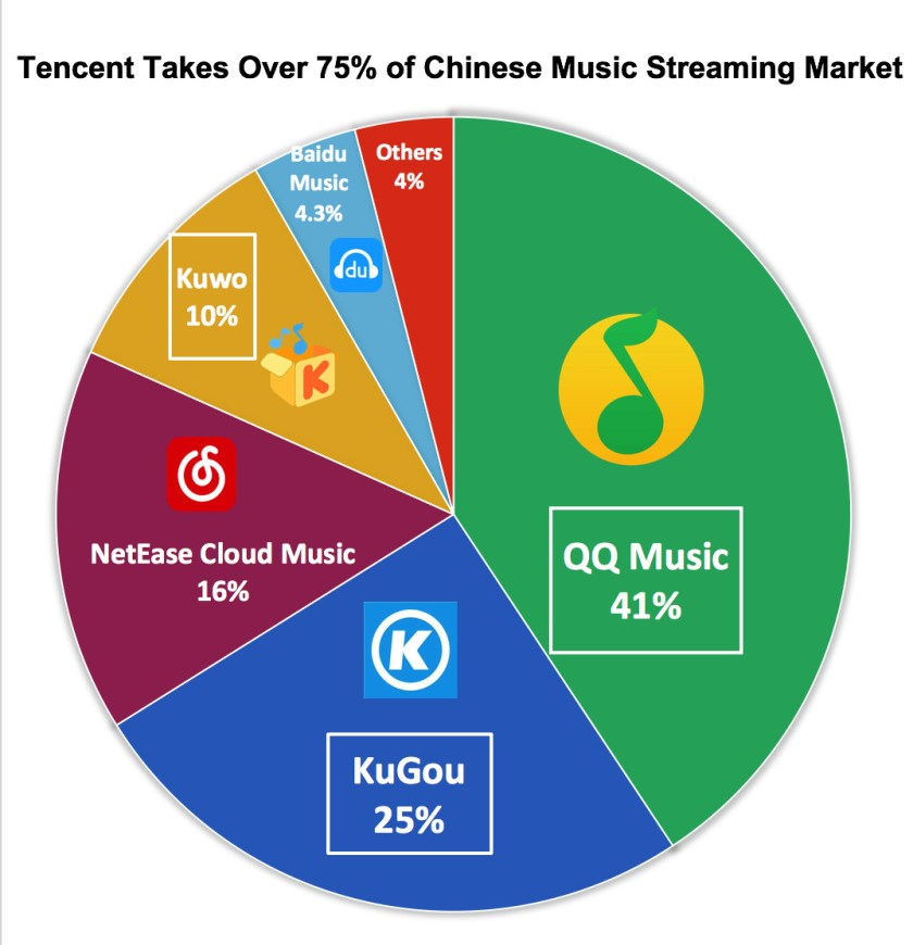 china music streaming