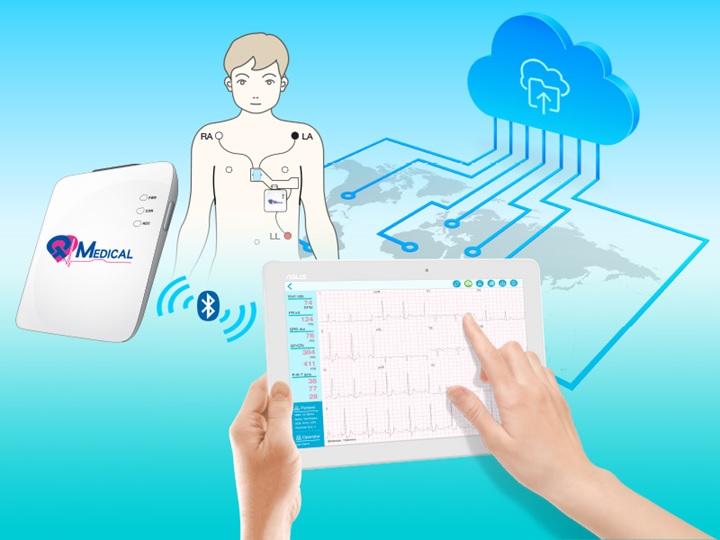 QTMedical's product (Image Credit: QTMedical)