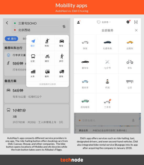 China's ride-hailing resurgence is just another step into